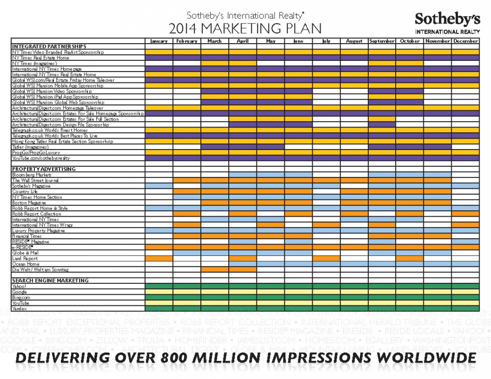 Summit Sotheby's International Realty Update for February 2014